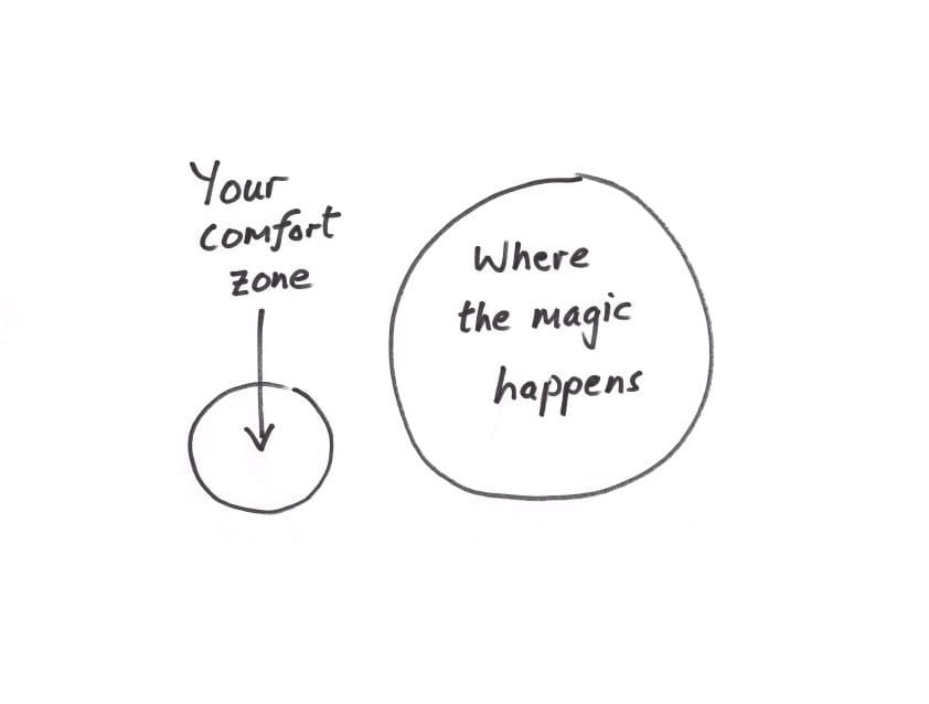 Gingermood - Blog - Comfort zone